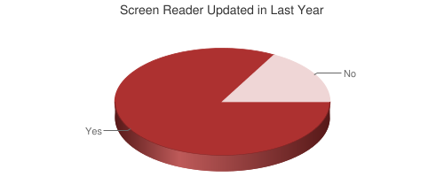 Screen Reader Updates